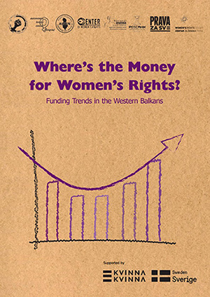 money for woman rights